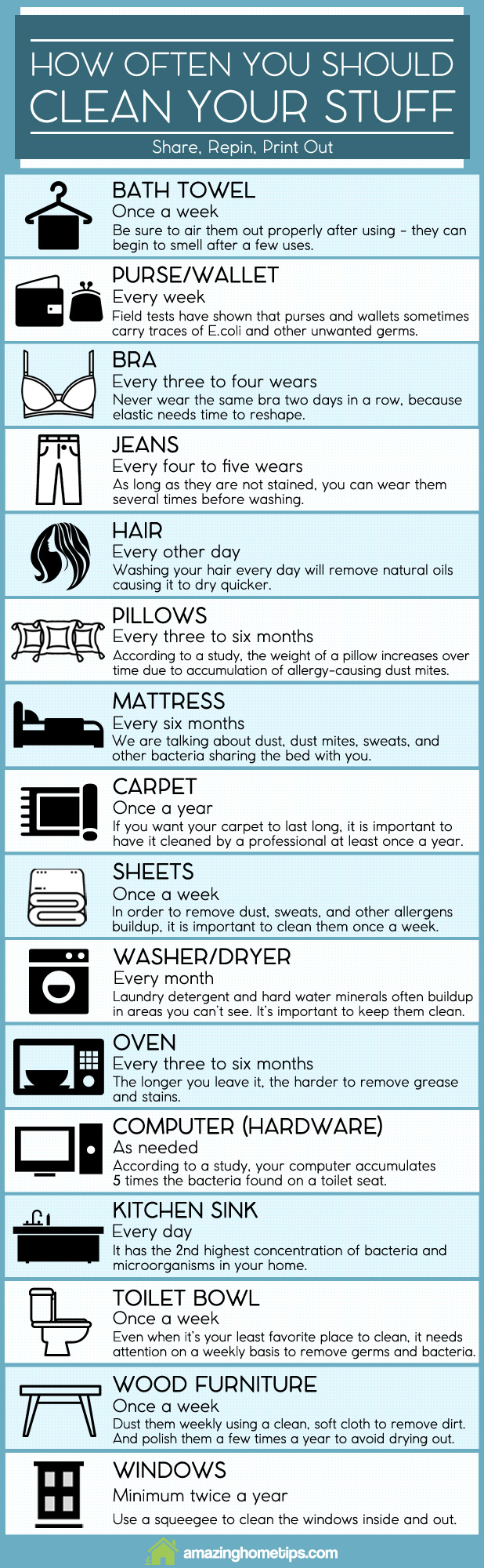 How often you should clean your stuff infographic off grid - Often clean carpets keep best state ...